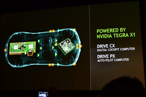 Nvidia的汽车梦:用深度学习把车辆都变成超级计算机