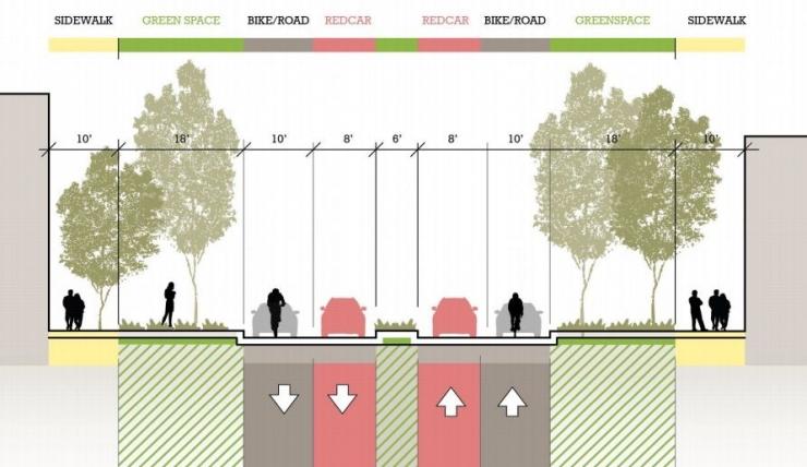 探讨:无人驾驶汽车将如何重塑城市建设?-唯轮网