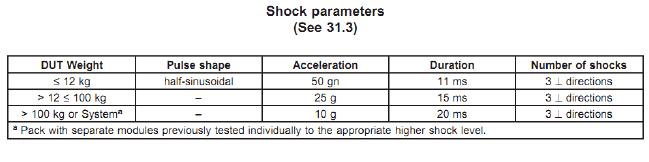 【干货】UL2271解读以及测试设备展示-唯轮网