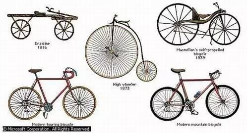 什么形态的产品更适合用来短途代步?-唯轮网