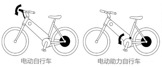 深度剖析电动助力自行车之技术原理(三)