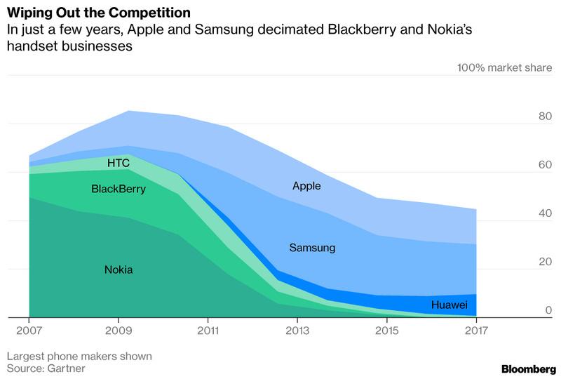 电动汽车行业会发生iPhone式的创新变革吗?
