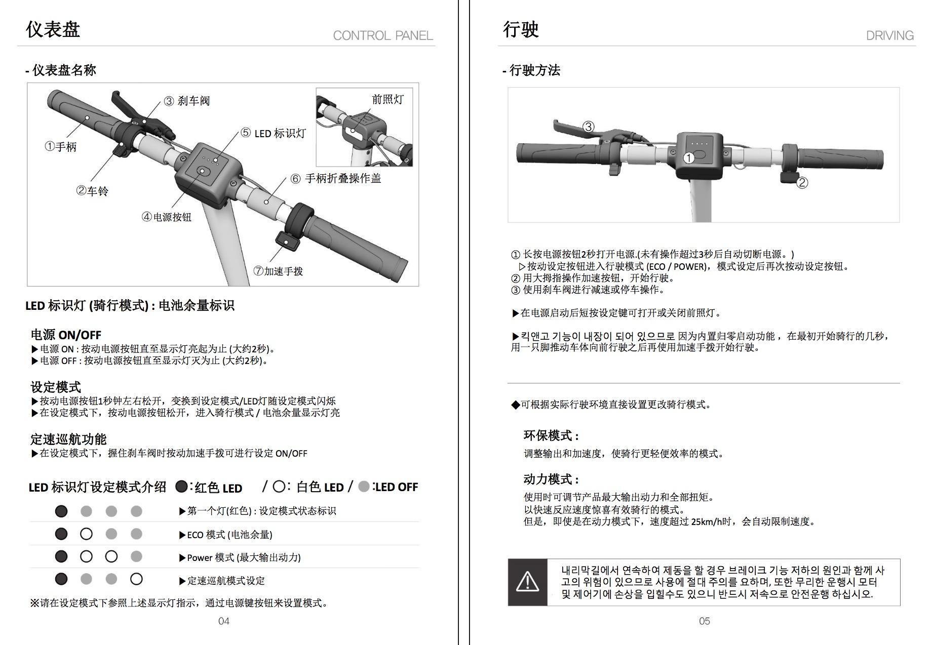 【唯轮测评】水星动力WideWheel,用户反应双电机版本有断头风险!-唯轮网