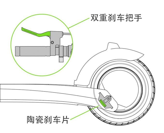 即将面世!全球第一台无轮毂电动滑板车-唯轮网