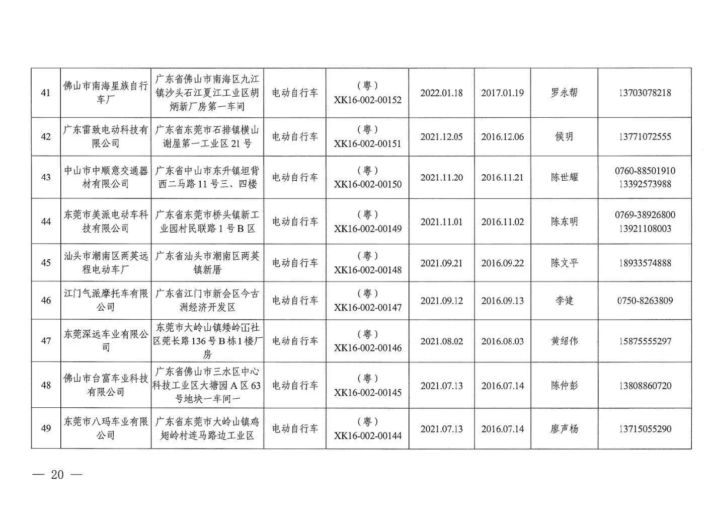 新鲜出炉!广东省电动自行车管理办法正式出台!-唯轮网
