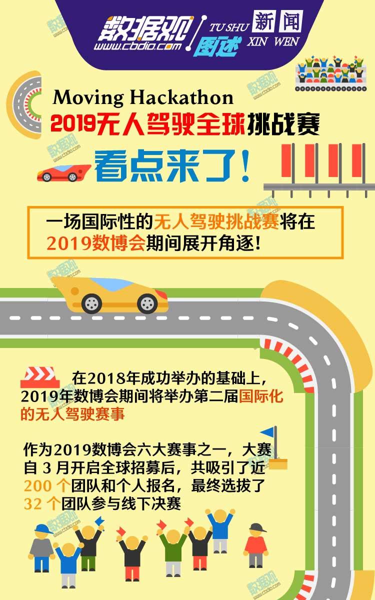 国内行业资讯 | 电动自行车充电安全标准正式启动;第十三届中国国际智能交通展览会将举行-唯轮网