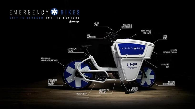 Cargo ebike—载货电动自行车,或是还未被挖掘的市场-唯轮网